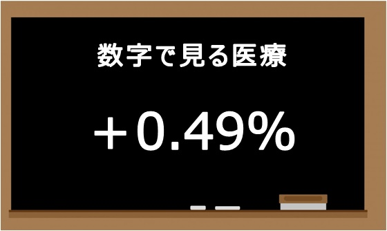 20151221 +0.49 %