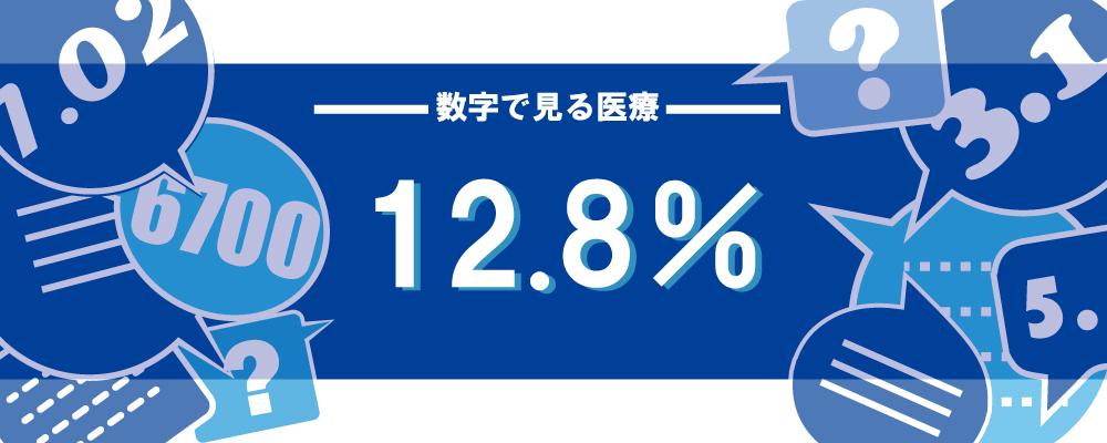数字で見る医療_12.8%