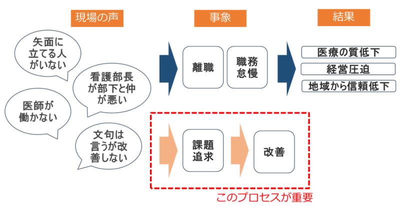 水島協同病院_図1