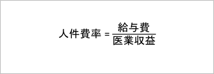 人件費率の計算式